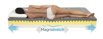 magnistretch